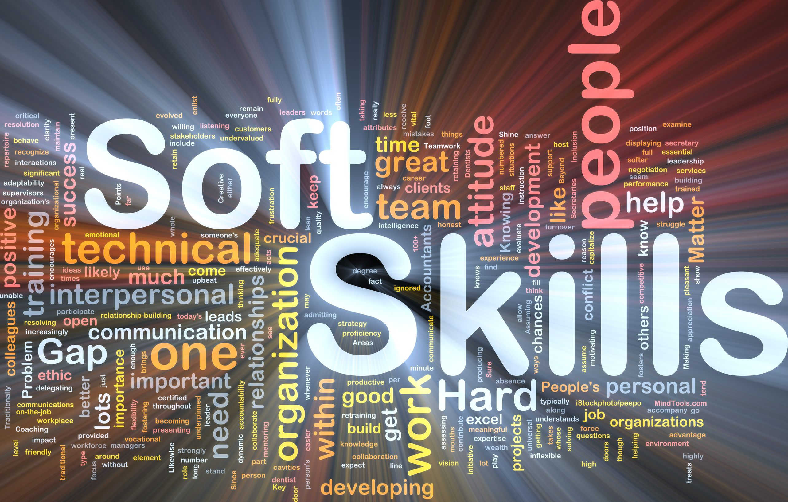 soft skill Video: what are soft skills - definition & examples during conversations with customers and co-workers, getting and receiving messages from one another is.